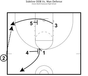 smith practice plan 14