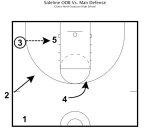 smith practice plan 15