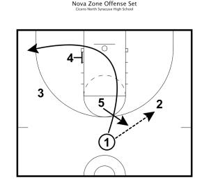 smith practice plan 4