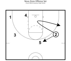 smith practice plan 5