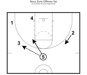 smith practice plan 6