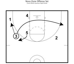 smith practice plan 7