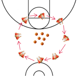 fun basketball drills 1b