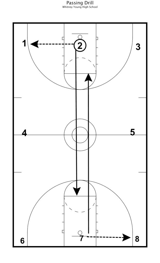 practice plan corry 2