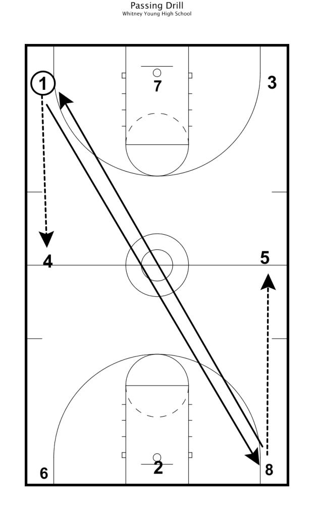practice plan corry 3