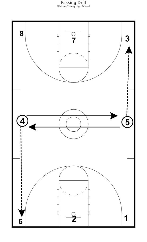 practice plan corry 4