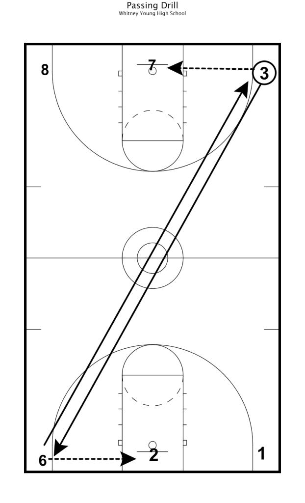 practice plan corry 5