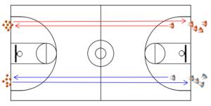 fun basketball drills 2c