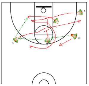 basketball offense weak option