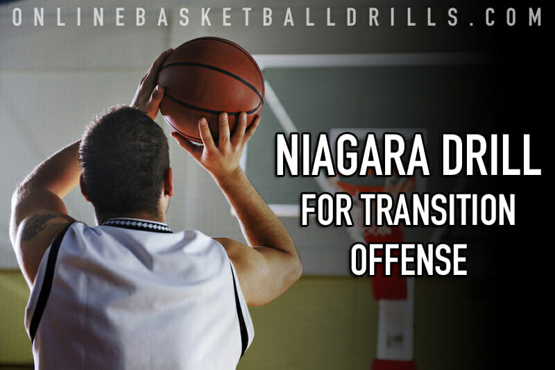 NIAGARA TRANSITION OFFENSE DRILL