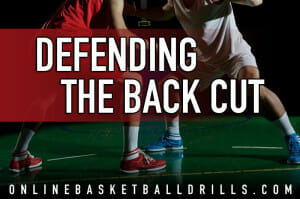 DEFENDING THE BACK CUT basketball defense drill
