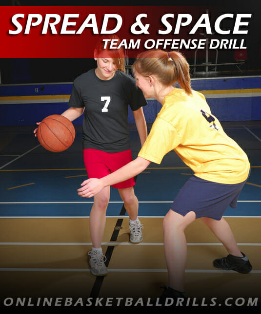 TEAM OFFENSE DRILL SPREAD AND SPACE