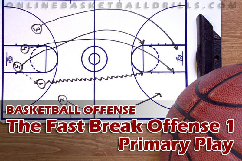 FAST BREAK OFFENSE PRIMARY 1