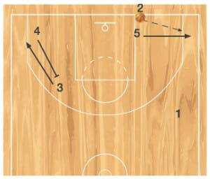 diagram 1 inbound play