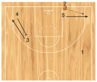 diagram 1 inbounds play