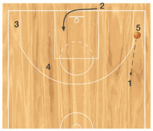 diagram 2 inbound play