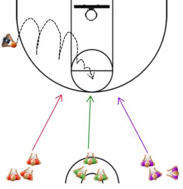 loose ball scramble kids basketball game