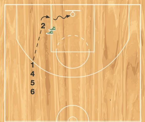 Post fundamentals first look post footwork drill watch the full video demonstration inside the free basketball blueprint app malvernweather Choice Image