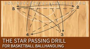 basketball ballhandling star passing drill