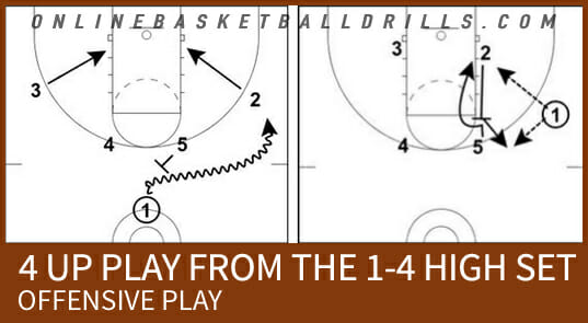 Basketball Plays Pdf