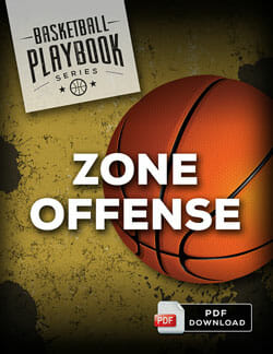zone offense basketball playbooks