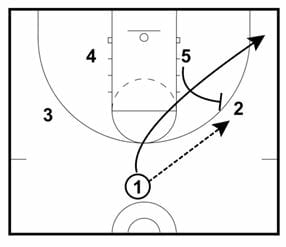 32 basketball offense