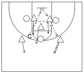 triangle-breakout-drill