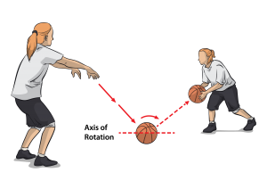 bounce passing drills