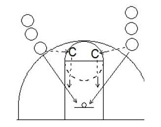 Pass  Catch   Shoot Drill  Online Basketball Drills