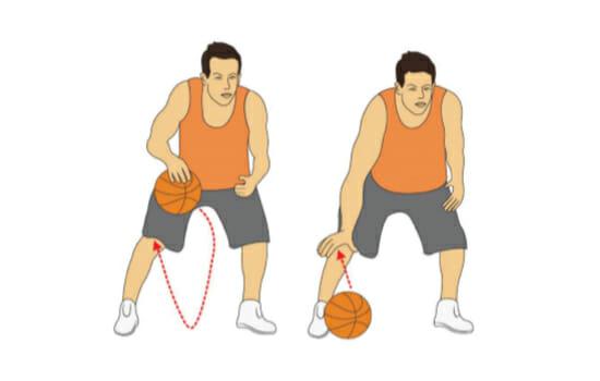 Basketbolda Gravel Çalışması