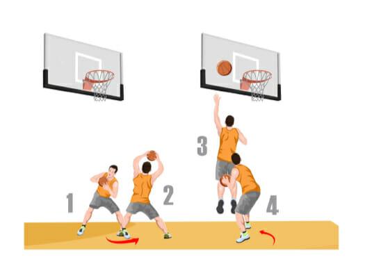 Rebound Üstü Fake ve Sayı