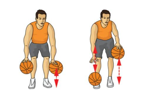 Two Ball Machine Gun Dribble Basketball Drill