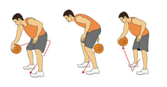 Whip Drill for Basketball Ballhandling - Online Basketball Drills