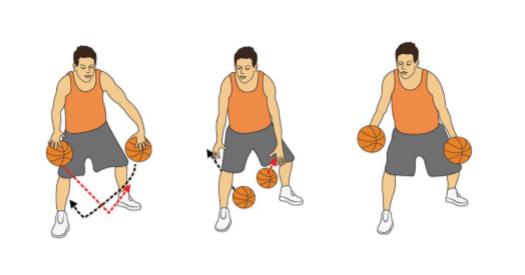 Pendulum Basketball Dribbling Drill
