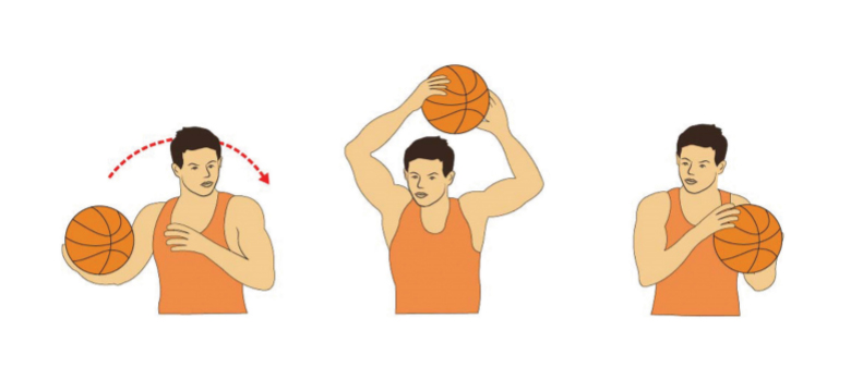 Around the Head Ball Wraps Basketball Ballhandling Drill