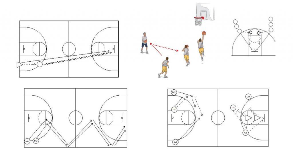 basketball transition drills