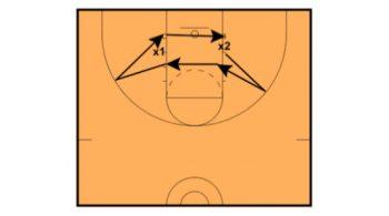 Reminder Slides Basketball Defensive Drill