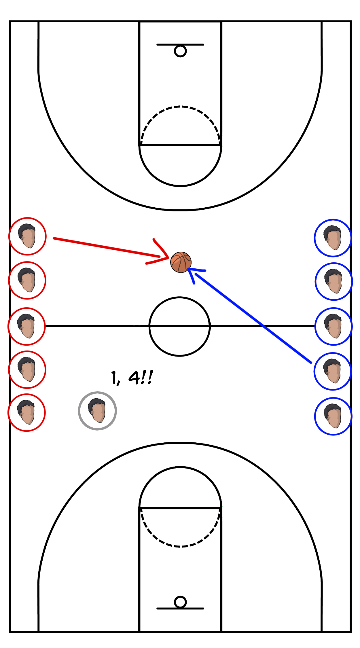 War Basketball Drill