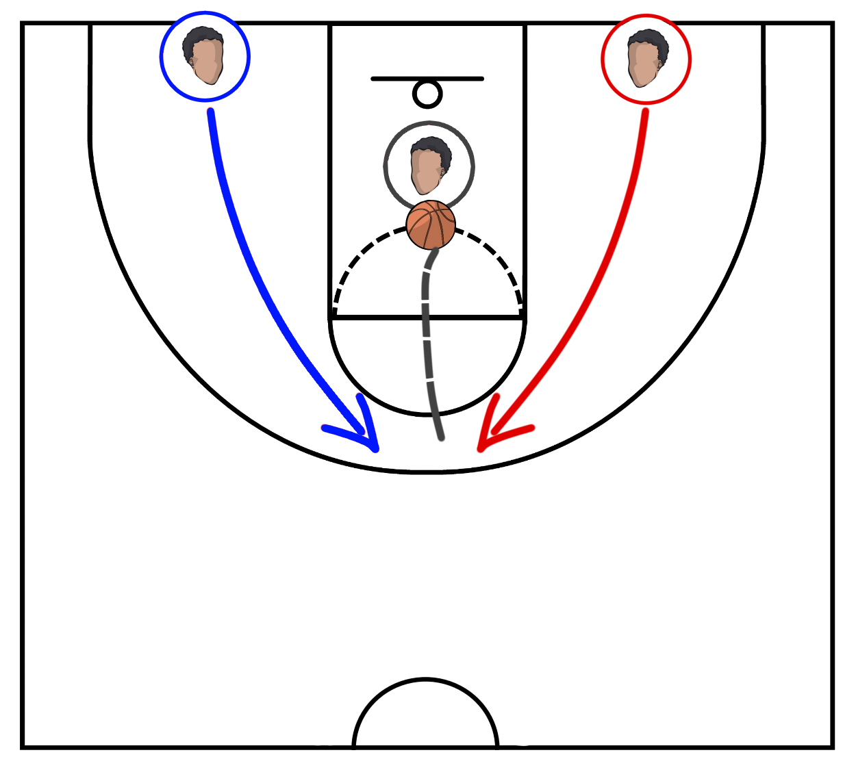 Worm Kids Basketball Drill