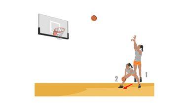 Jab and Shoot Basketball Triple Threat Drill