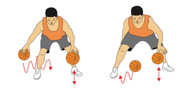 Two Ball Around The Leg Basketball Dribbling Drill