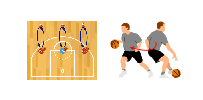 Commandos Basketball Dribbling Drill