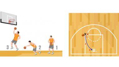 elbow layups basketball shooting drill