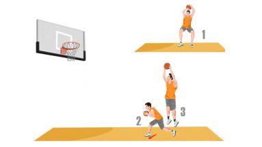 Pump Jab and Shoot Triple Threat Basketball Drill