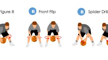maravich series basketball dribbling series