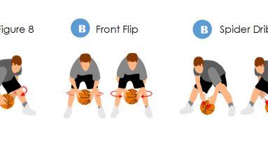 maravich series basketball dribbling series