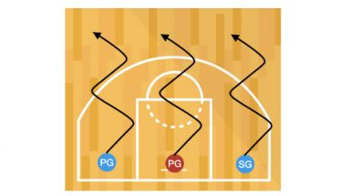 Squaring Up Basketball Footwork Drill